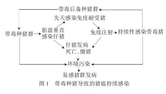 电路 电路图 电子 设计 素材 原理图 530_299